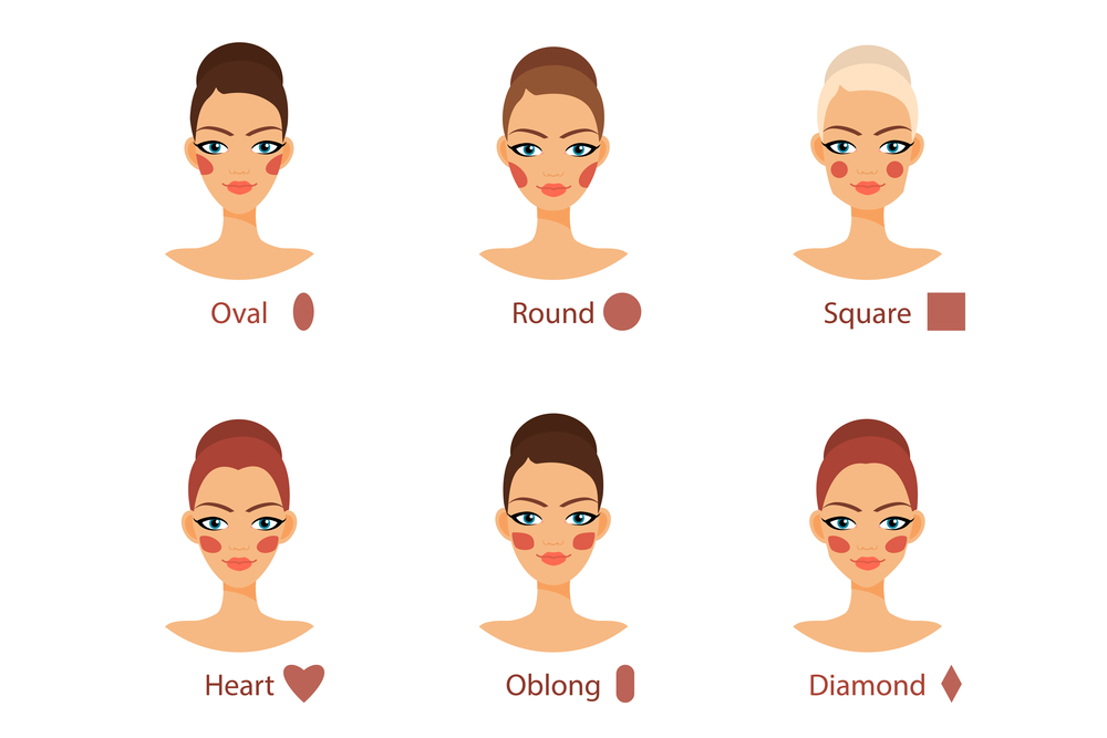 Blush for every woman face shape